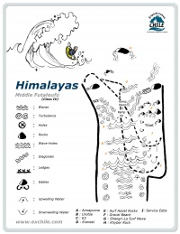 A detailed sketch illustrating the key kayak lines of Himalayas