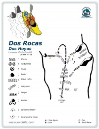 A detailed sketch illustrating the key kayak lines of Dos Rocas Dos Hoyos
